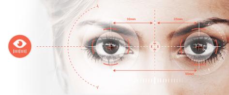 Outil de mesure de l'écart pupillaire